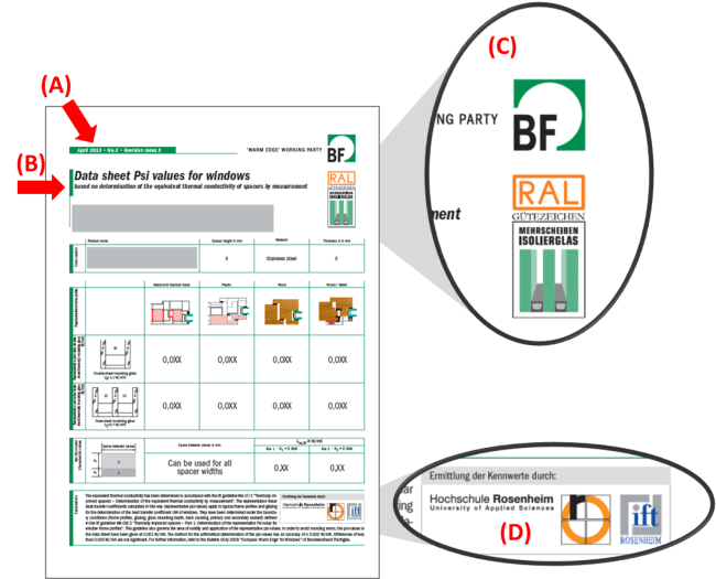 The picture shows how to recognize the Original BF data sheet: